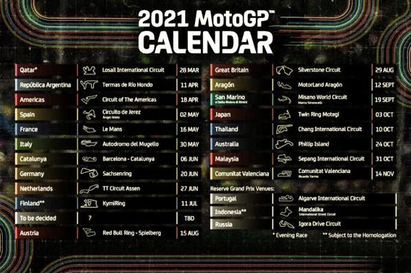 Keputusan Awal dan Akhir Sirkuit Mandalika di MotoGP 2021 ?