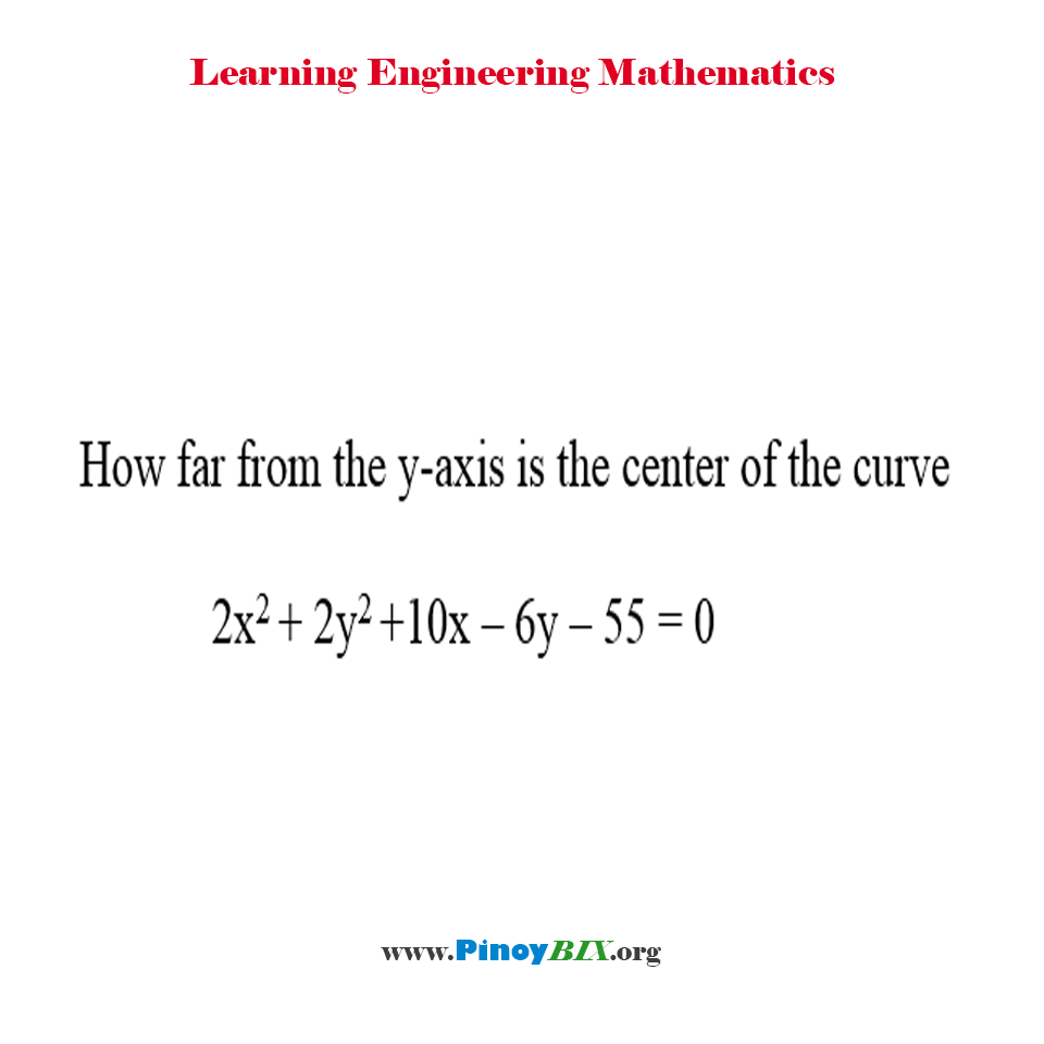 How far from the y-axis is the center of the curve 2x^2 + 2y^2 +10x – 6y – 55 = 0?