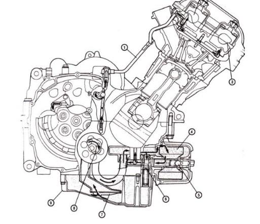 Sistem Pelumasan Mesin Motor
