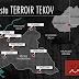 Vínna cesta TERROIR TEKOV