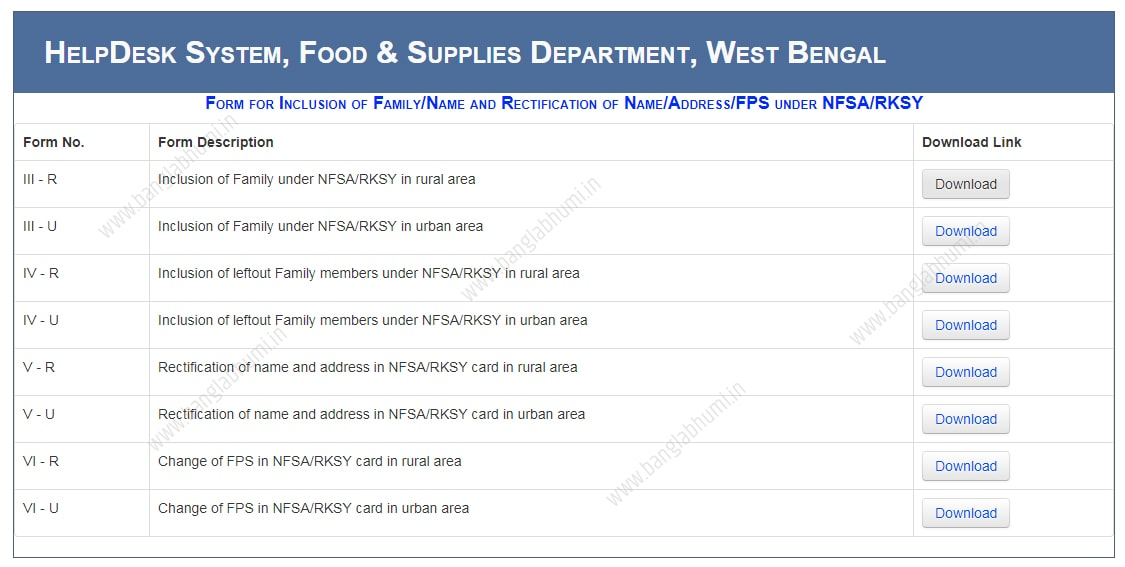 West Bengal Ration Card Forms Free Download