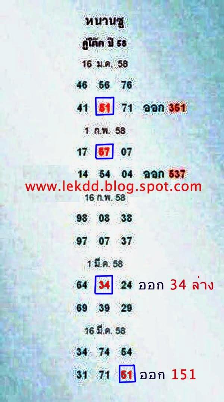หวยซองหนานซู,หวยซองงวดนี้, ข่าวหวยงวดนี้,หวยเด็ดงวดนี้,เลขเด็ดงวดนี้, หวยหนานซู 1/04/58 เมษายน