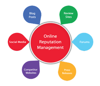 https://www.vggroups.com/online-reputation-management.html