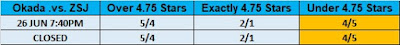 G1 Climax 29 Observer Star Rating Betting -Okada .vs. ZSJ