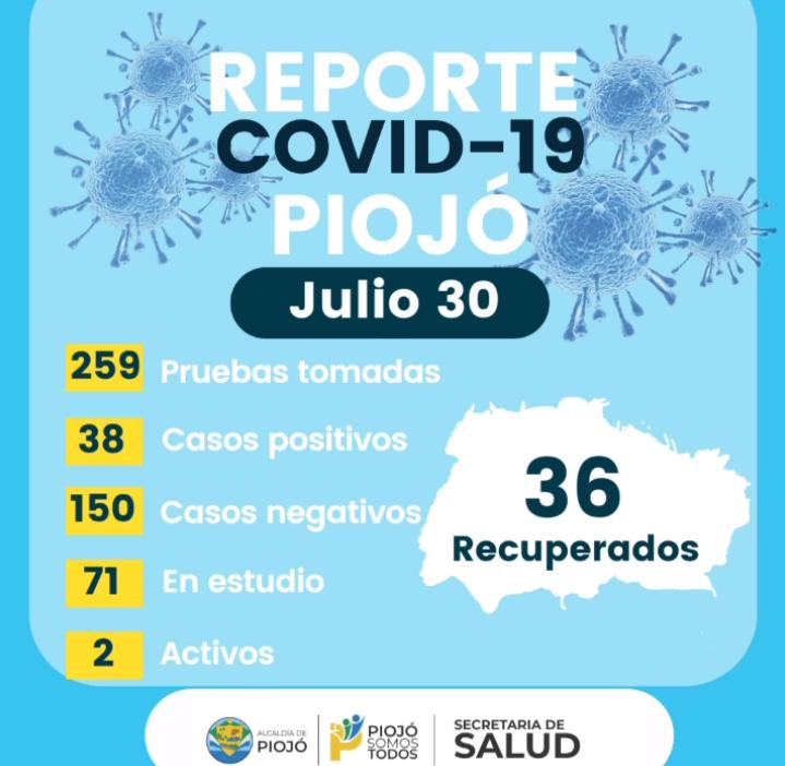 PIOJÓ - Actualización tabla covid19 día 30 de julio