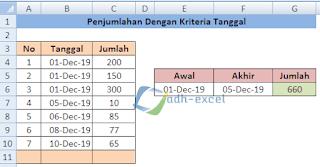 menjumlahkan angka berdasarkan tanggal awal dan tanggal akhir
