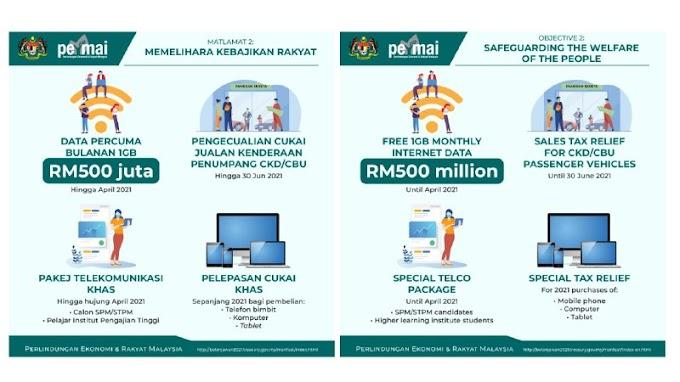 PERMAI - Pakej Bantuan Khas Perlindungan Ekonomi & Rakyat Malaysia [22 inisiatif]