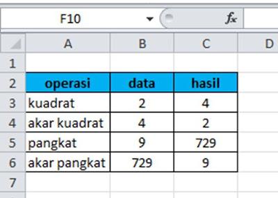 Rumus Kuadrat, Akar Kuadrat, Pangkat, dan Akar Pangkat di Microsoft Excel