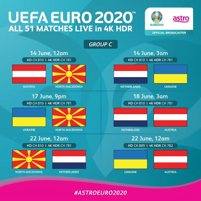 EURO 2020 Group C