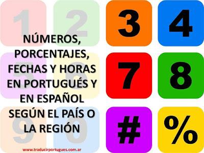 números, porcentajes, fechas, horas, portugués, español, Estados Unidos, México, España, América Latina, Argentina, Internacional