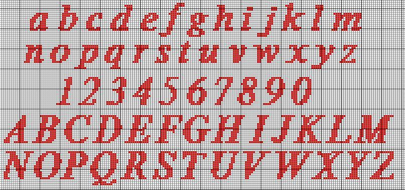 La perla nera schemi punto croce for Alfabeti a punto croce schemi gratuiti