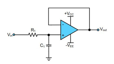 Rangkaian Low Pass Filter Orde 1