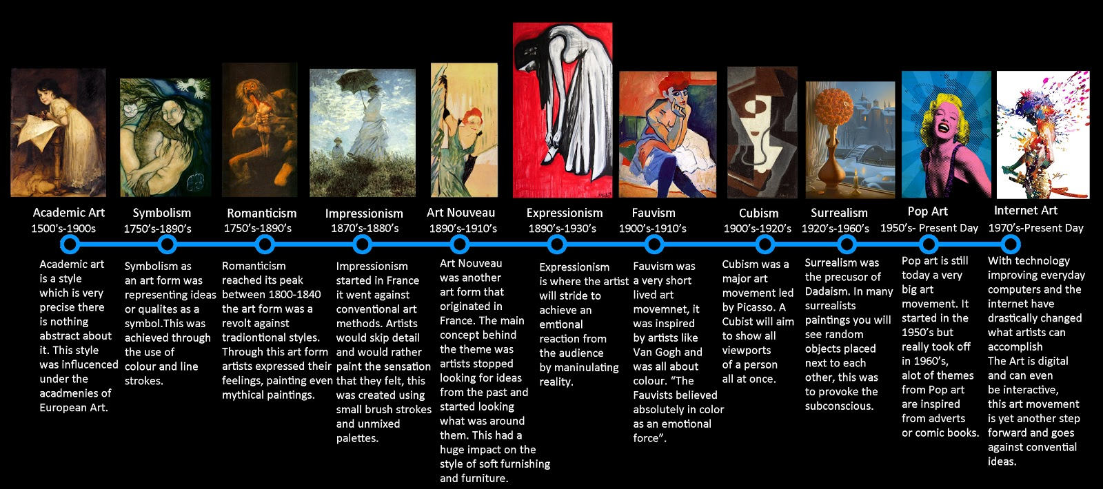 Mcnallys art classes art 2 art history and assignments this timeline generally outlines our study in art ii altavistaventures Image collections