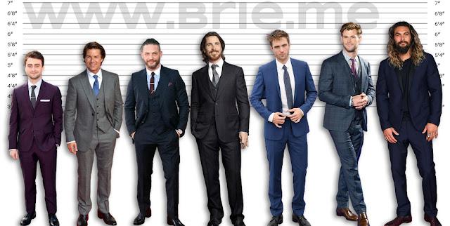 Daniel Radcliffe, Tom Cruise, Tom Hardy, Christian Bale, Robert Pattinson, Chris Hemsworth, and Jason Momoa height comparison