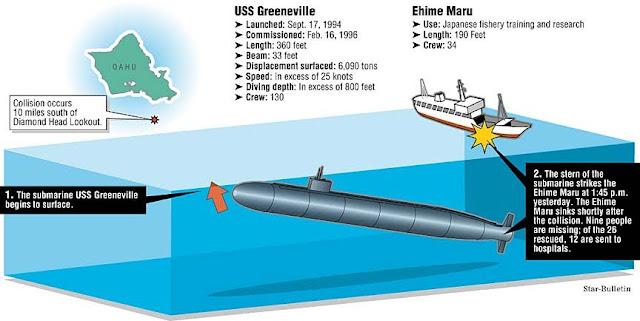 Colisión Del Submarino USS Greeneville y el  Pesquero Ehime Maru - Informe De Investigación