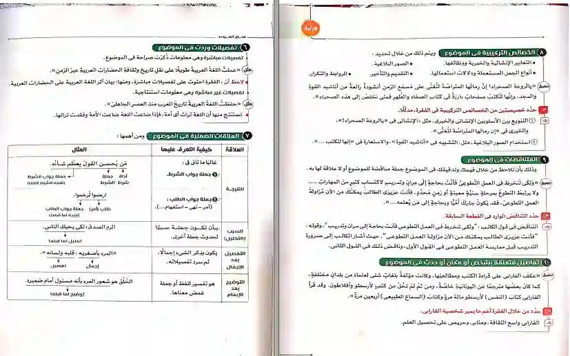 تحميل كتاب الامتحان لغة عربية للصف الثانى الثانوى pdf كاملا