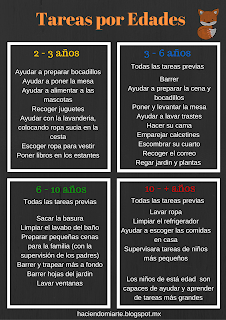 http://haciendomiarte.blogspot.mx/2016/06/tareas-por-edades.html
