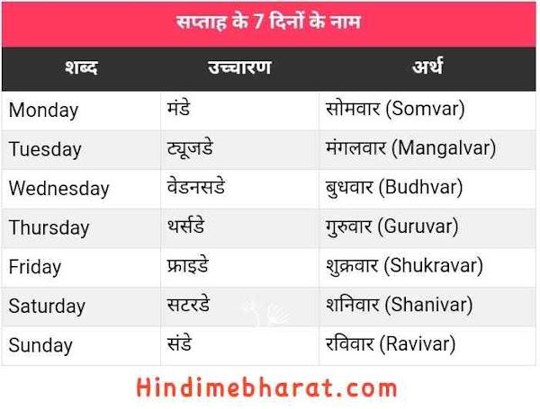 Week days name in Hindi - सप्ताह के दिनों के नाम हिंदी में