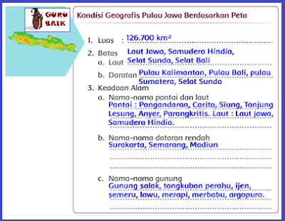 [Kondisi Geografis pulau jawa berdasarkan peta].