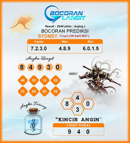 Bocoran Togel Sidney Selasa 06-04-2021