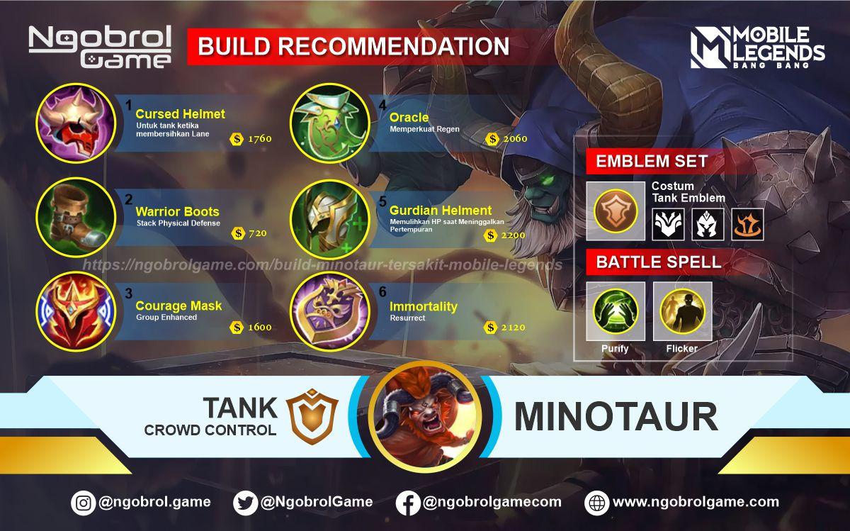 Build Minotaur Top Global Tersakit Mobile Legends