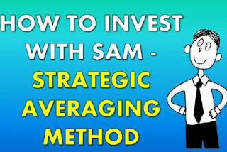 Strategic Averaging Method (SAM) by Bo Sanchez