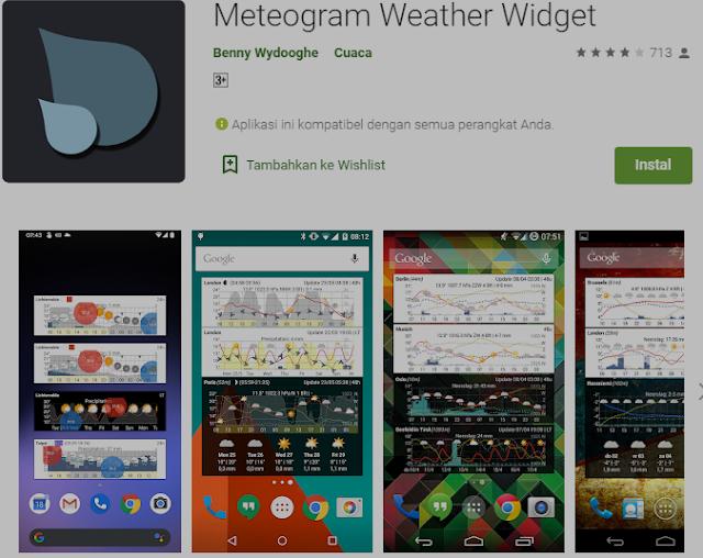 6 Widget Android Terbaik Untuk Membuat Layar Beranda Ponsel Anda Lebih Keren 2