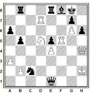 Posición de la partida de ajedrez Schamkovich - Ylic (St. John, 1988)