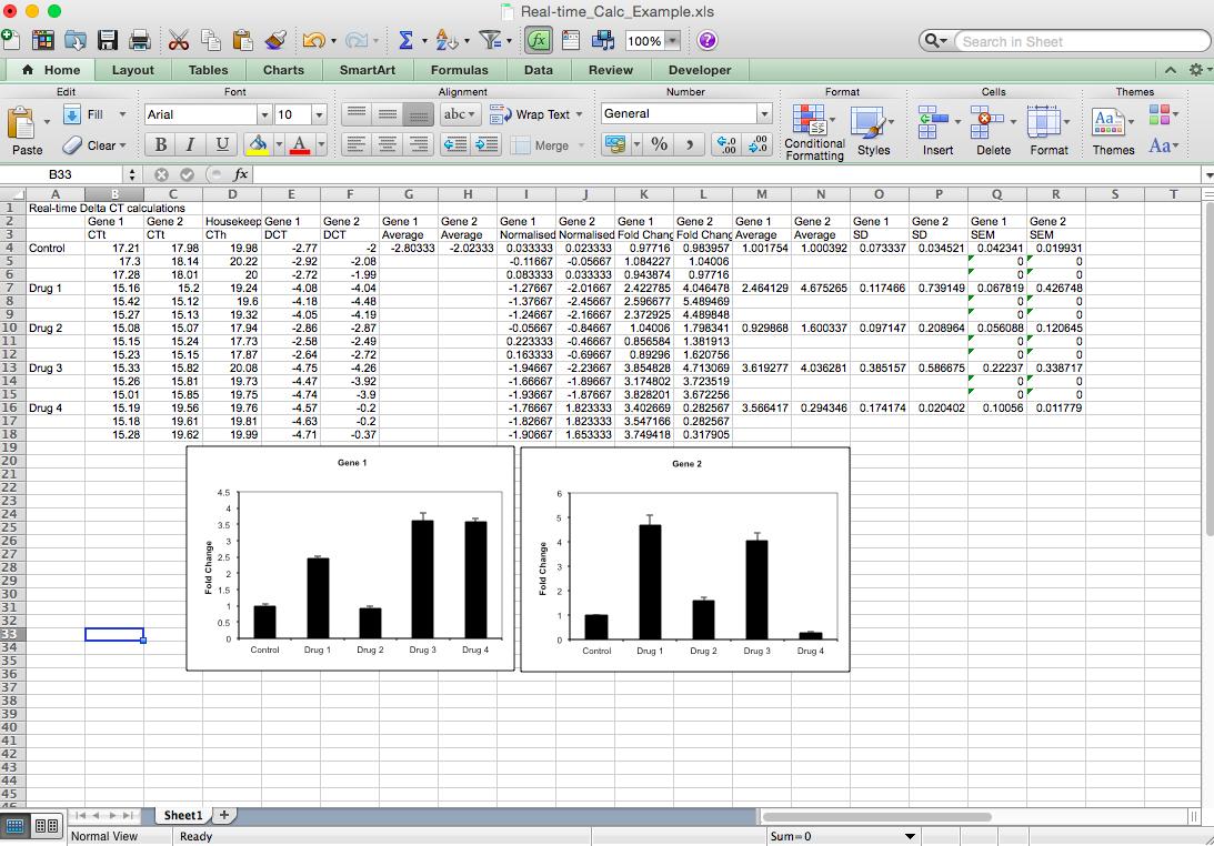 pcr template amount - bioscy home delta delta ct comparative ct method of