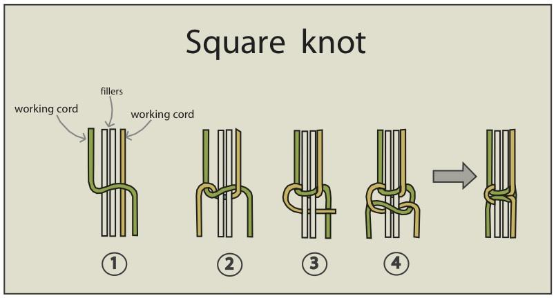 Ecocrafta Macrame Snake Knot Bracelet
