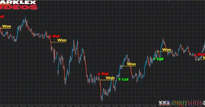 Plataforma de comercio de opciones binarias us