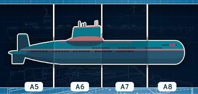 Figure: How accurate is your eye sight captain? Do you think you can strike this submarine on two sections? Choose the two that are the DARKEST.