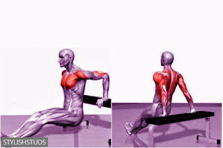 A anime character doing triceps dips workout