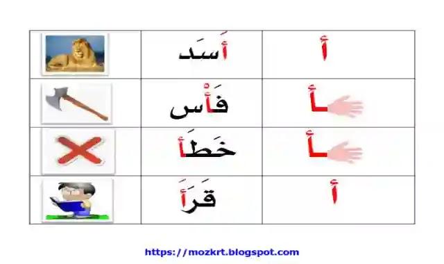 مواضع الحروف الابجدية العربية اول ووسط واخر الكلمة لمرحلة كى جى