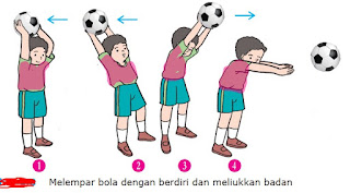 Melempar Bola