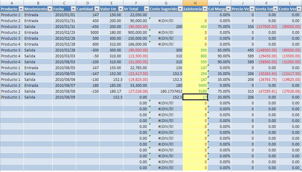 MODELO MANEJO DE INVENTARIOS Y VENTAS EN EXCEL - formato inventario en excel