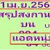หวยเด็ด แอดหนุ่ม สรุปสงกานต์บน-ล่าง งวด 1/4/62