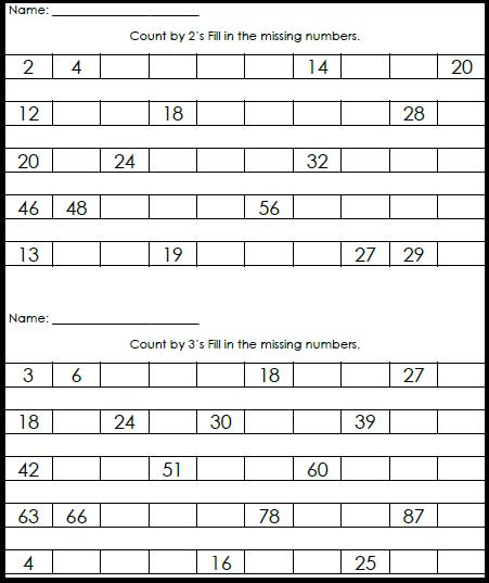 Multiplication Worksheets » Multiplication Worksheets Skip ...