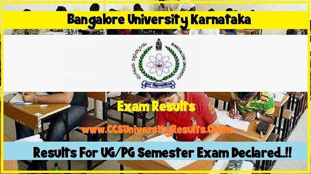 Bangalore University Results 2020