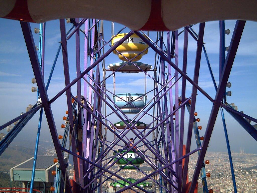 Big Ferris Wheel at Tibidabo amusement park