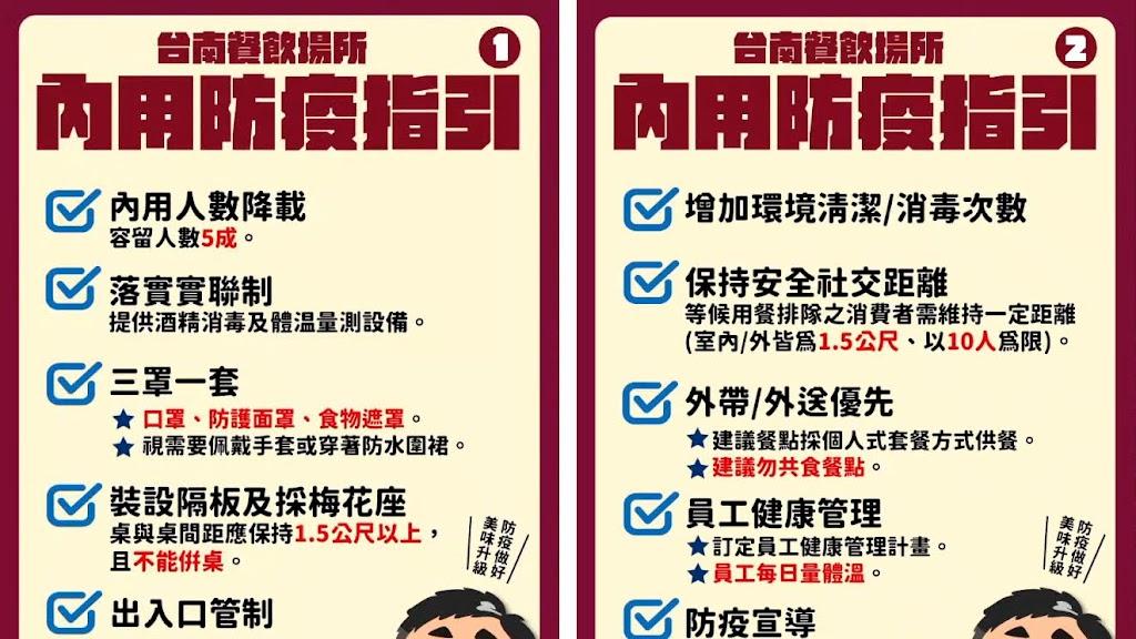 7/12微解封|台南餐飲場所内用防疫指引|內用人數降載、三罩一套等措施