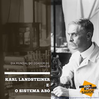 Karl Landsteiner e o Sistema ABO