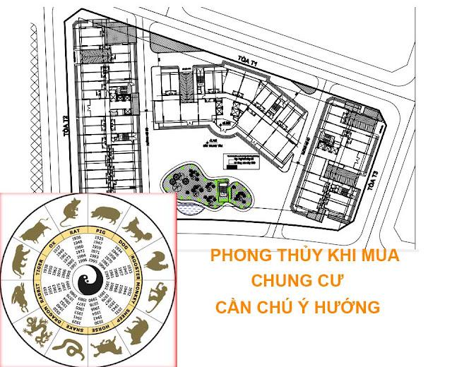 chú ý phong thủy khi mua chung cư B1.3 Thanh Hà Mường Thanh