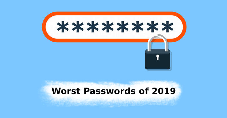 Worst Passwords 2019