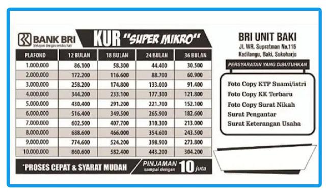 Tabel KUR Super Mikro
