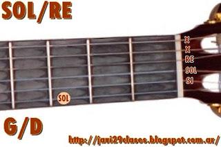 acorde guitarra chord guitar (SOL con bajo en RE)