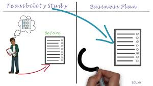 A Feasibility Report and Business Plan Guide