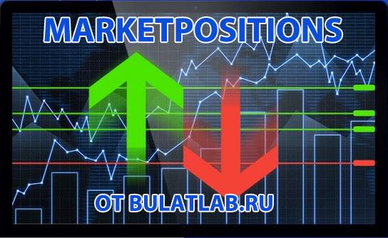 Скачать индикатор  открытых позиций трейдеров Market Positions