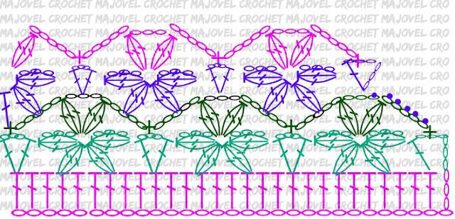 Crochet falda de flores a crochet y ganchillo muy fácil y rápida por MAJOVEL CROCHET