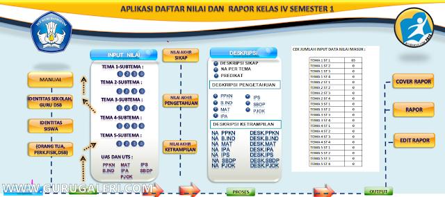 Aplikasi Daftar Nilai dan Raport Siswa Kurikulum 2013 Format Excel